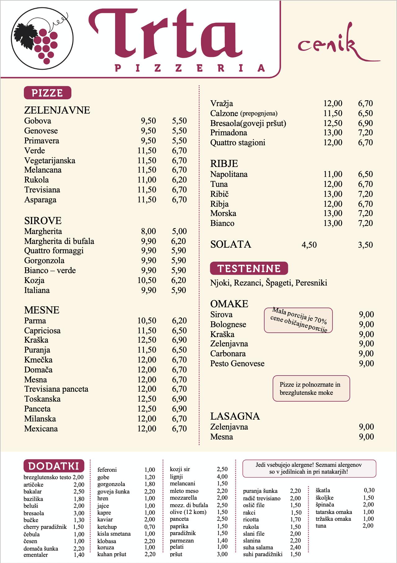 Cenik - hrana